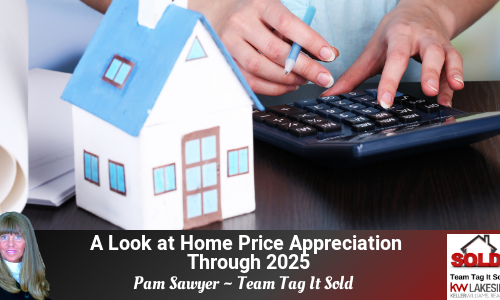 Looking at Home Price Appreciation to 2025
