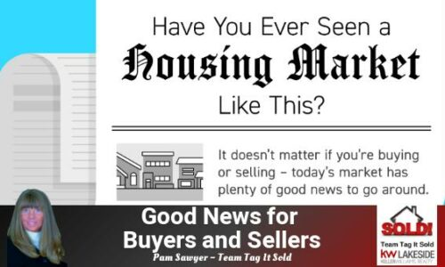 Will the crazy housing market continue in Metro Detroit MI today