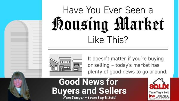 The Surprising Crazy Housing Market Continues