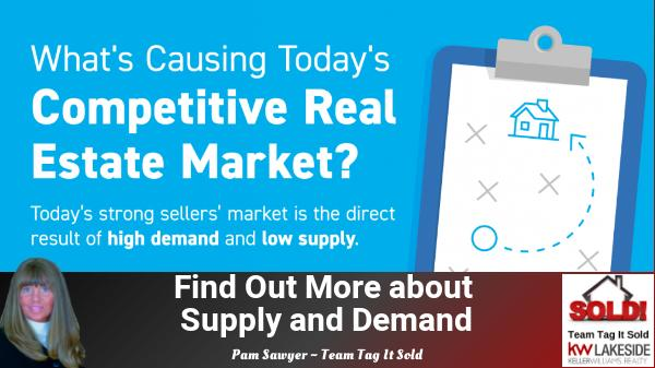 Housing Market – What is Causing the Competitive Market Now